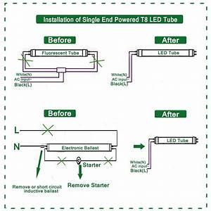 Fluro Wiring Diagram