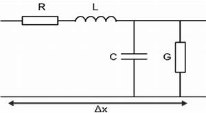 Distribution Network Model Of A Transmission Line