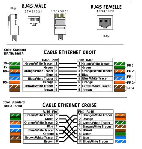 rj schema de cablage blog technique informatique