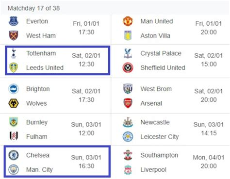 Premier League Prediction: Tottenham vs Leeds & Chelsea vs ...