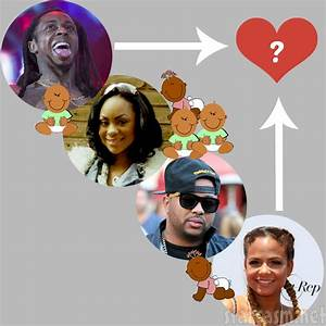 Are Lil Wayne and Christina Milian dating? See their ...