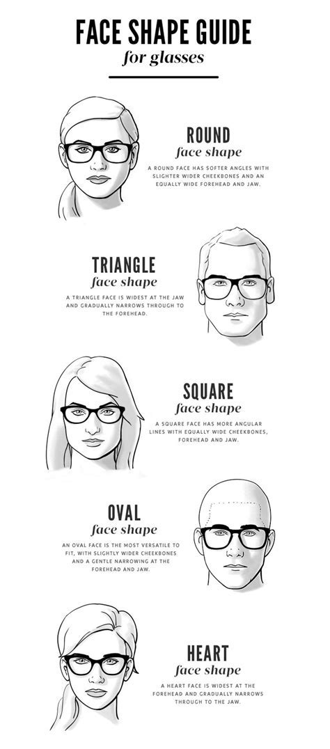 Face Shape Guide for Glasses   Which glasses shape best