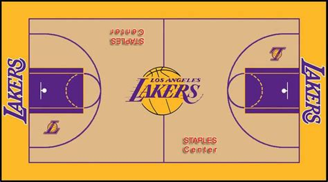 la lakers los angeles lakers court image la lakers