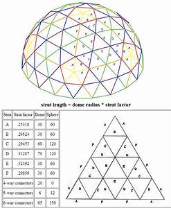 Geodätische Kuppel Berechnen : 4v geodesic dome buckminster fuller geodesic domes pinterest geod tische kuppel ~ Orissabook.com Haus und Dekorationen