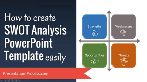 create swot analysis powerpoint template easily