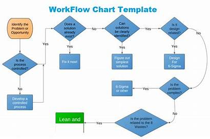 Flow Excel Chart Template Addictionary Templates Format