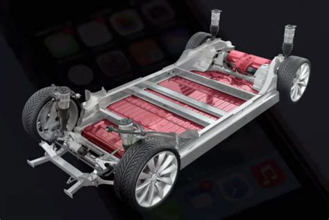 Electric Car Technology by Tesla Makes Leading Edge Ev Technology Open Source Ev