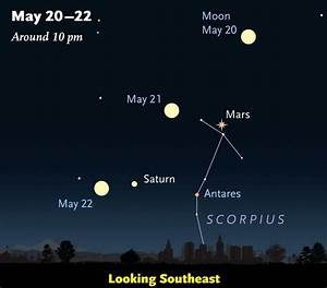 Mars Closest To Earth Tonight  How To Find Red Planet In