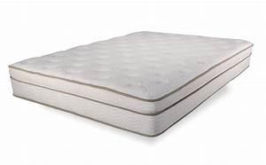 Ultimate dreams total latex mattress dreamfoam bedding for Average mattress price