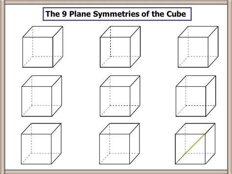 plane symmetry ppt