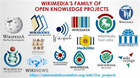 contact details wikimedian in residence