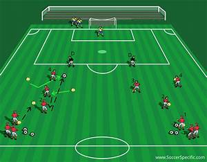 Attacking At Pace  U2013  U201cbe Direct  U201d