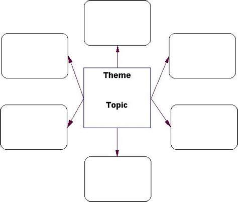 graphic templates graphic organizer templates madinbelgrade