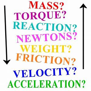 Force  Mass  Acceleration And How To Understand Newton U0026 39 S