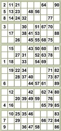 printable bingo cards  numbers template business