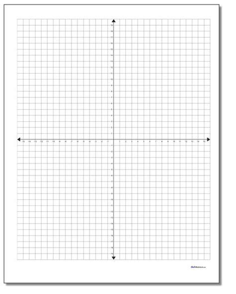 coordinate plane  labeled edges