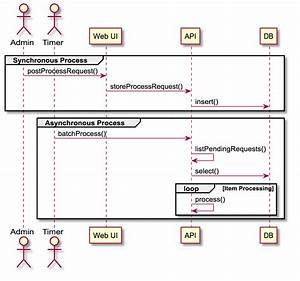 Markdown  Code Blocks And Beyond  Lightweight Diagramming