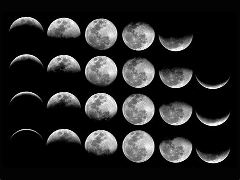 Moon Phases Background Wallpapers Moon Phases