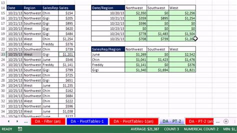 excel  statistical analysis   excel