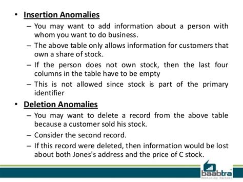 Modification Anomaly Database by Database Anomalies