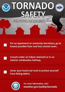 Tornado Infographics