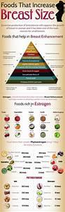 Best Estrogen Rich Foods For Women Health And Wellness