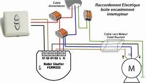 Alimentation Electrique Volet Roulant PA81 Jornalagora