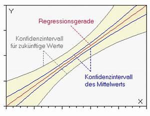 Konfidenzintervall Berechnen : regression konfidenzintervall ~ Themetempest.com Abrechnung