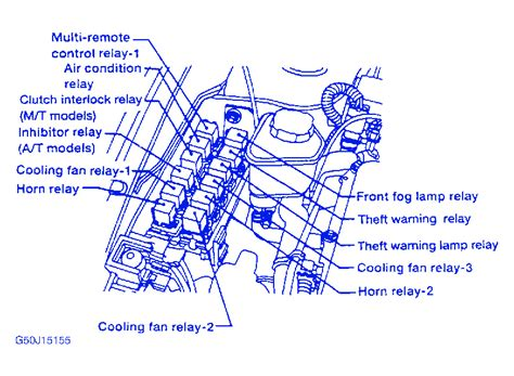 nissan patrol st 1998 front fuse box block circuit breaker diagram carfusebox