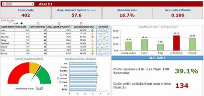 Excel Dashboard Call Center Performance Kpi Weekly