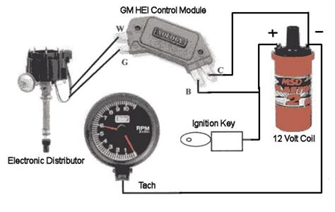 Electronic Ignition For Bodies Only Mopar Forum