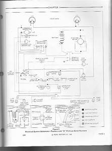 Ford Tractor 3000 Series Wiring Diagram
