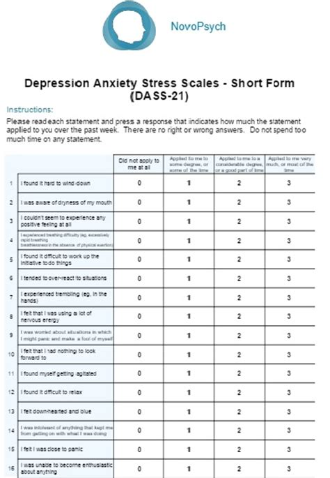 dass template depression anxiety stress scales short form dass 21