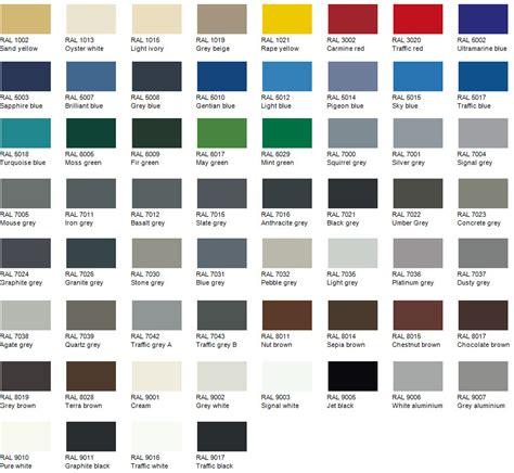 metal spray paint powder coating aluminium roofline systems