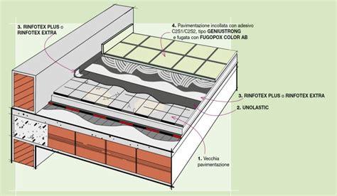 impermeabilizzare una terrazza dettaglio stratigrafia rifacimento di terrazze senza