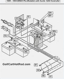 1989 Ez Go Wiring Diagram  U2013 Vivresaville Com