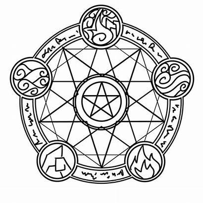 Symbols Magic Circle Pentacle Protection Pentagram Drawing