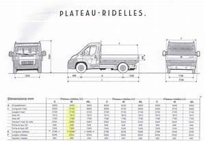 Fiche Technique Fiat Ducato : fiat ducato map elevateurs ~ Medecine-chirurgie-esthetiques.com Avis de Voitures