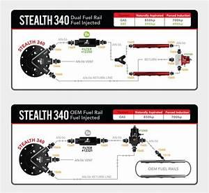 Fuel Line And Fuel Rail Plumbing - Ls1tech