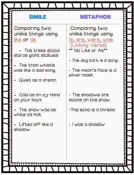pin by drop your anchor on 4th grade language arts