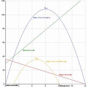 Gewinnmaximum Berechnen Mathe : mathe differenzialrechnung ~ Themetempest.com Abrechnung