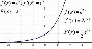 Grenzwert Online Berechnen Mit Rechenweg : kurvenberechnung bei fixen start und endwerten onlinemathe das mathe forum ~ Themetempest.com Abrechnung