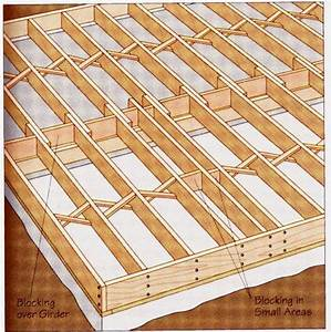Residential floor joist systems carpet vidalondon for Floor joist size residential