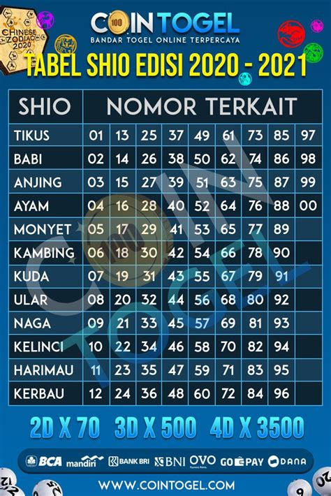 tabel shio  daily lottery numbers lottery tips lottery numbers