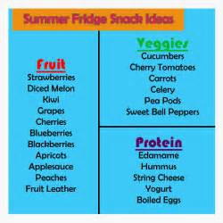 Healthy Snack Ideas List