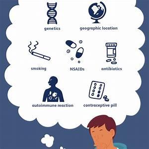 Crohn U0026 39 S Disease  Causes And Risk Factors