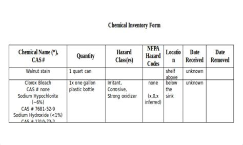 chemical inventory template   word excel