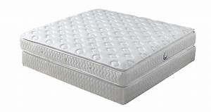 reviews beds feel the home With discount mattress toppers