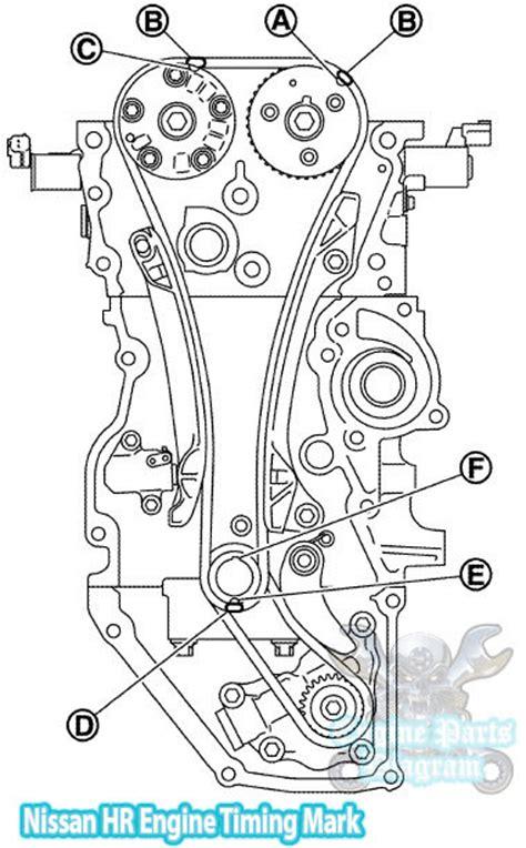 2011 Nissan Versa Timing Marks Diagram (1.6 L HR16DE Engine)