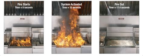 firefite kitchen fire suppression system bharati fire